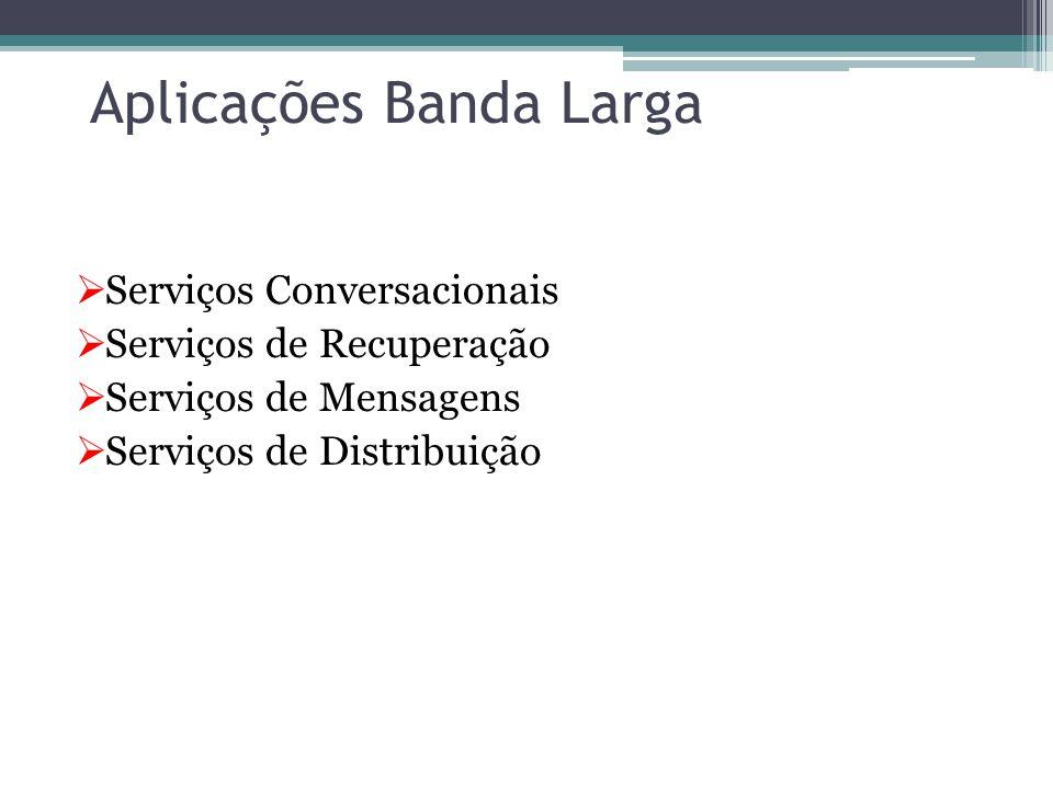 Aplicações Banda Larga  Serviços Conversacionais  Serviços de Recuperação  Serviços de Mensagens  Serviços de Distribuição