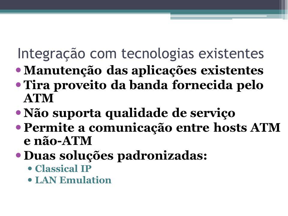 """Aplicações que utilizem ATM diretamente Única maneira de explorar todas as funcionalidades ATM fim a fim Suporta qualidade de serviço """"Não existem"""" ap"""