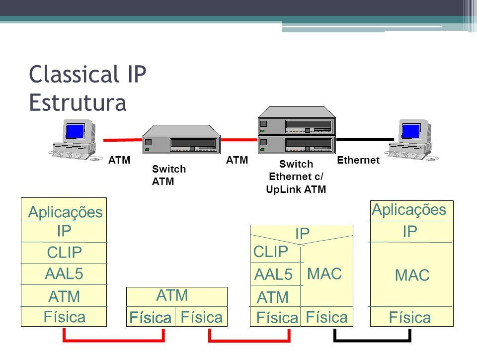 Classical IP ARP Server (endereço IP x ATM) Máquinas pertencentes a uma mesma sub- rede é denominado Logical IP Subnet (LIS) Uma LIS sempre possui um