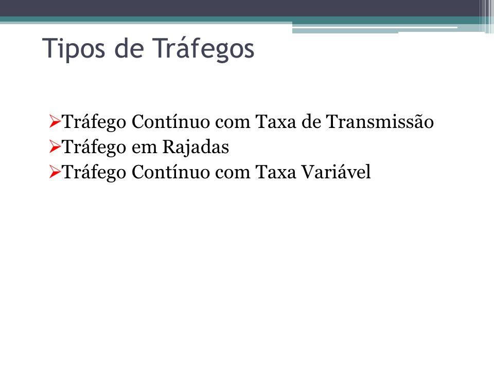 Tipos de Tráfegos  Tráfego Contínuo com Taxa de Transmissão  Tráfego em Rajadas  Tráfego Contínuo com Taxa Variável