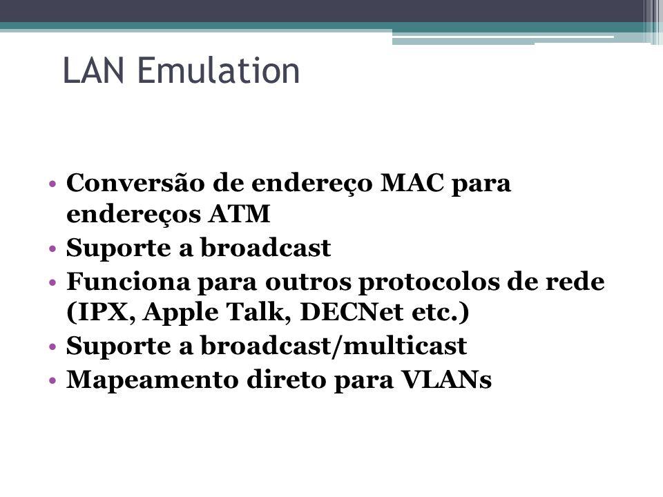Classical IP Funcionamento Estação deseja transmitir End. ATM está em cache Transmite Requisita end. ATM ao ARP Server com SVC S N Recebe endereço ATM