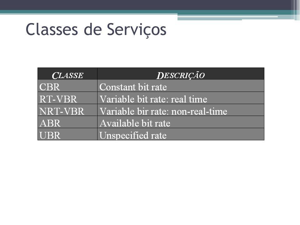 VPI/VCI Utilizado para fazer a comutação Células NNI possuem maior disponibilidade de VPI's O par VPI/VCI ▫Tem validade somente em um enlace ▫É suficiente para identificar uma conexão, depois de estabelecida