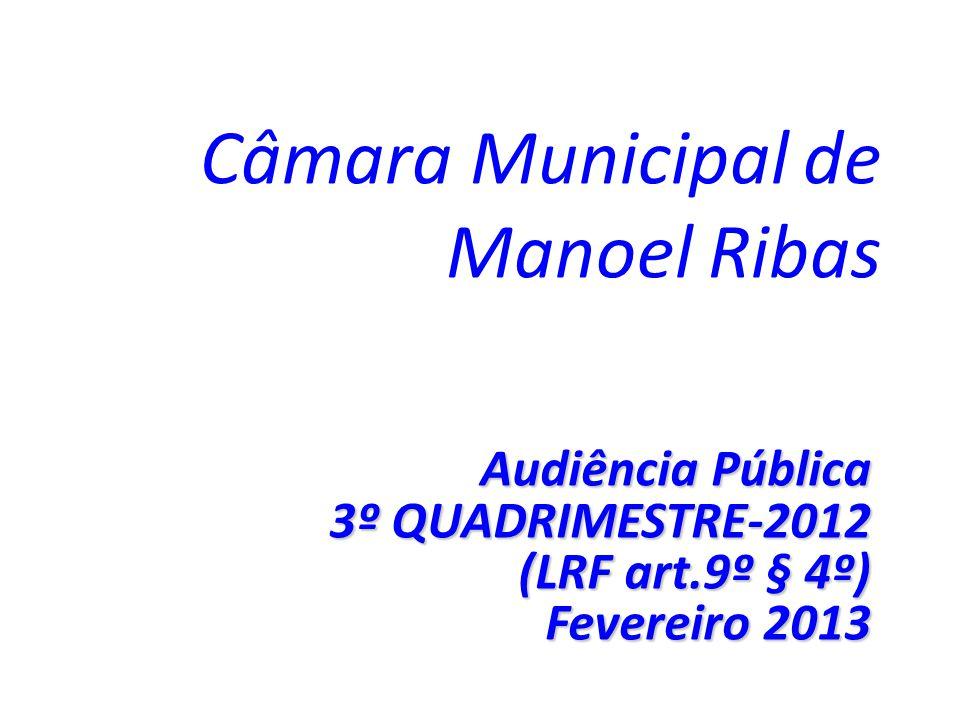 Câmara Municipal de Manoel Ribas Audiência Pública 3º QUADRIMESTRE-2012 (LRF art.9º § 4º) Fevereiro 2013