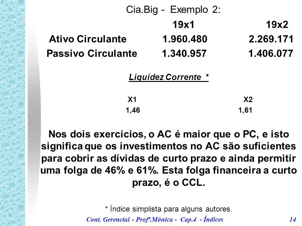 Cont. Gerencial - Profª.Mônica - Cap.4 - Índices 13 2. Liquidez Corrente Evidencia a porcentagem das dívidas a curto prazo em condições de serem pagas