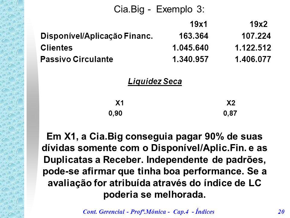 Cont. Gerencial - Profª.Mônica - Cap.4 - Índices 19 3. Liquidez Seca O Ativo Circulante da empresa compreende investimentos de risco diferente. Basica