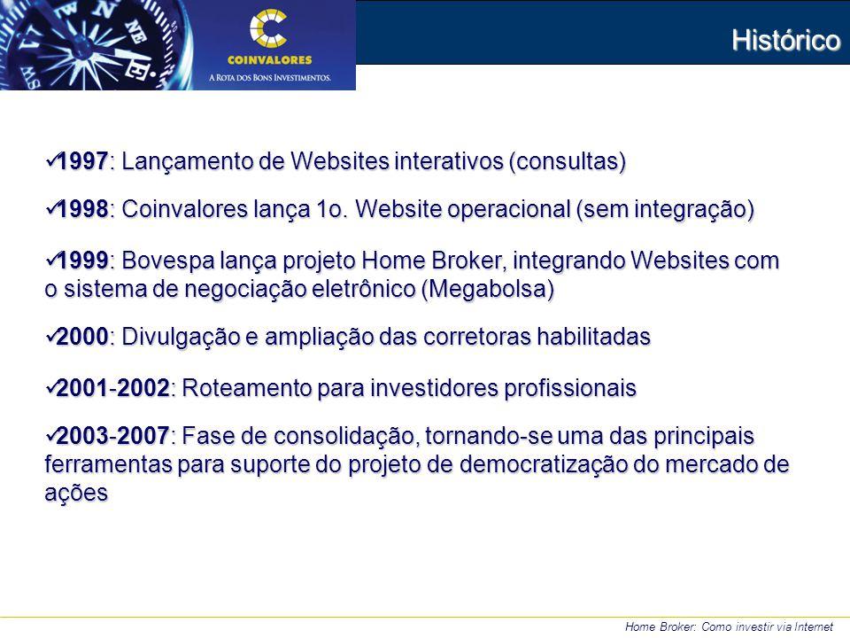 Histórico 1997: Lançamento de Websites interativos (consultas) 1997: Lançamento de Websites interativos (consultas) 1998: Coinvalores lança 1o. Websit