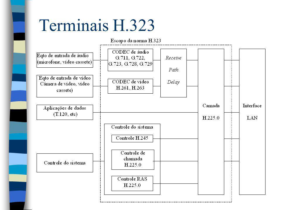Terminais H.323