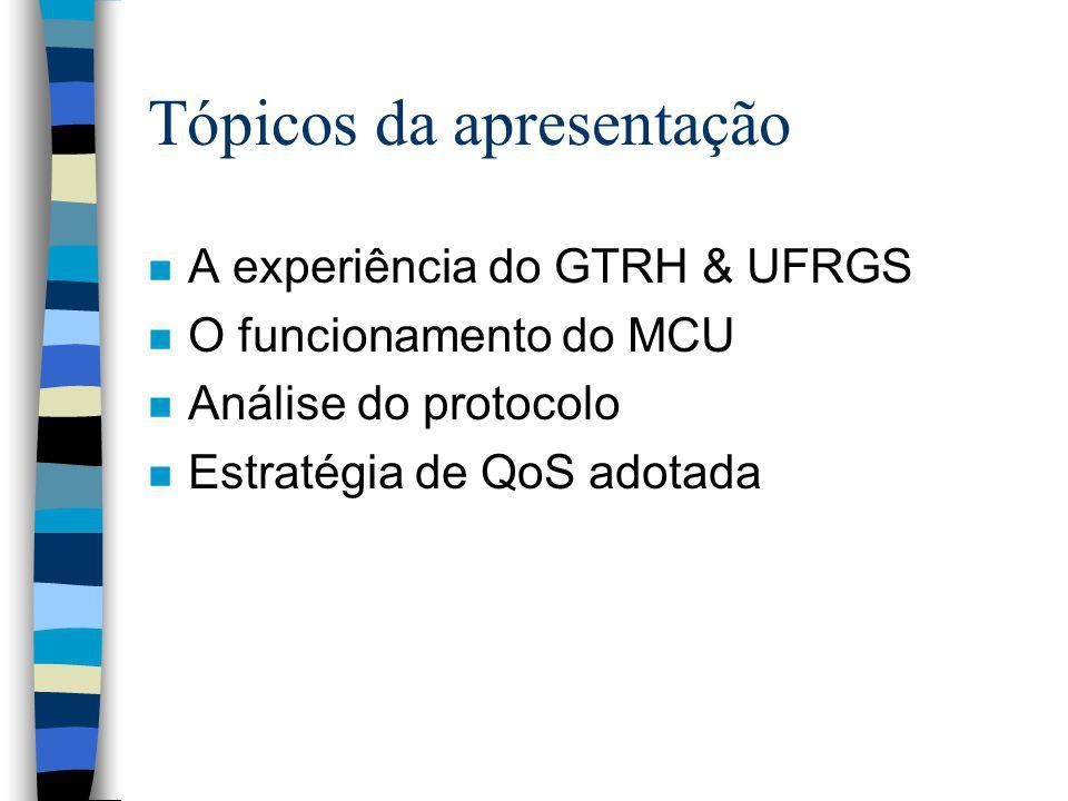 Tópicos da apresentação n A experiência do GTRH & UFRGS n O funcionamento do MCU n Análise do protocolo n Estratégia de QoS adotada