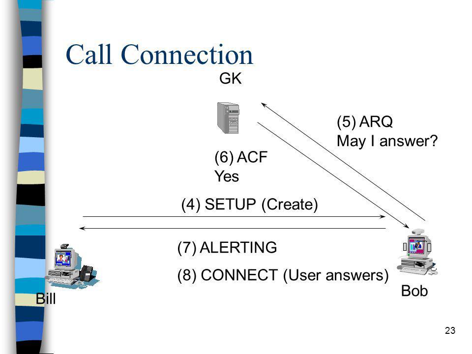 23 Call Connection PictureTel (4) SETUP (Create) Bill Bob GK (5) ARQ May I answer.