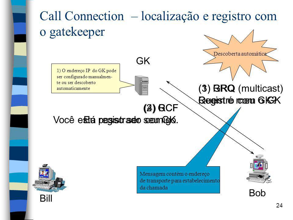 24 Mensagem contém o endereço de transporte para estabelecimento da chamada Call Connection – localização e registro com o gatekeeper PictureTel Bill