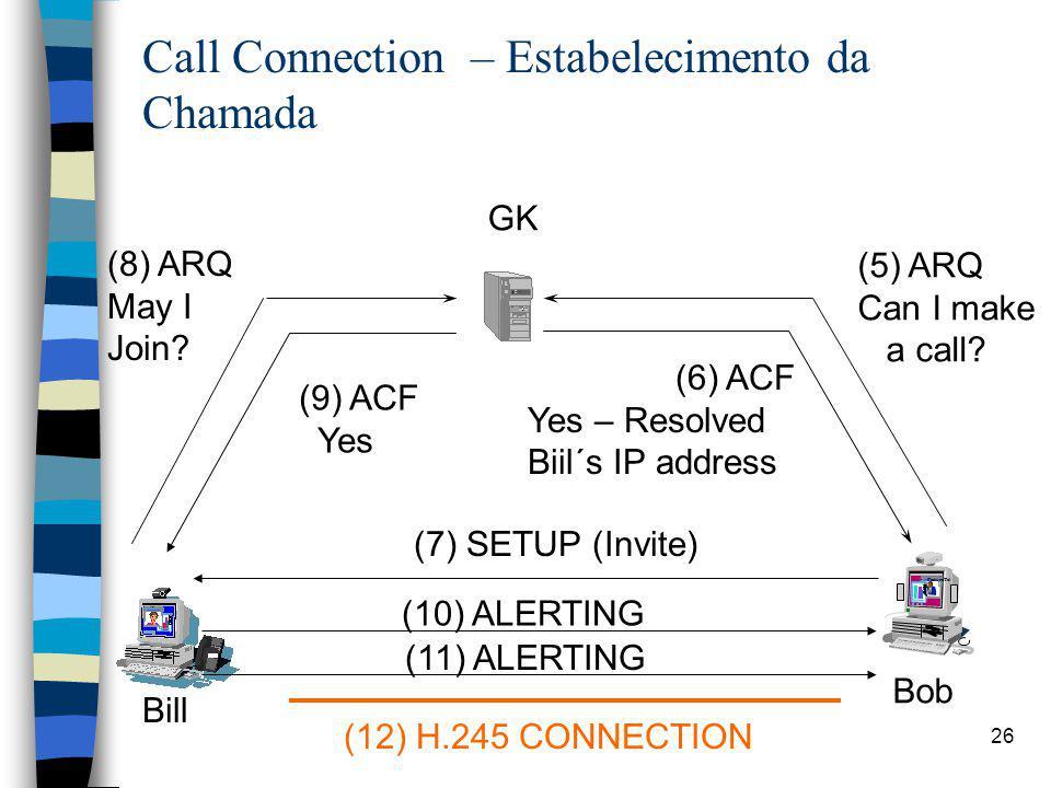 26 Call Connection – Estabelecimento da Chamada PictureTel Bill Bob GK (8) ARQ May I Join? (9) ACF Yes (7) SETUP (Invite) (5) ARQ Can I make a call? (