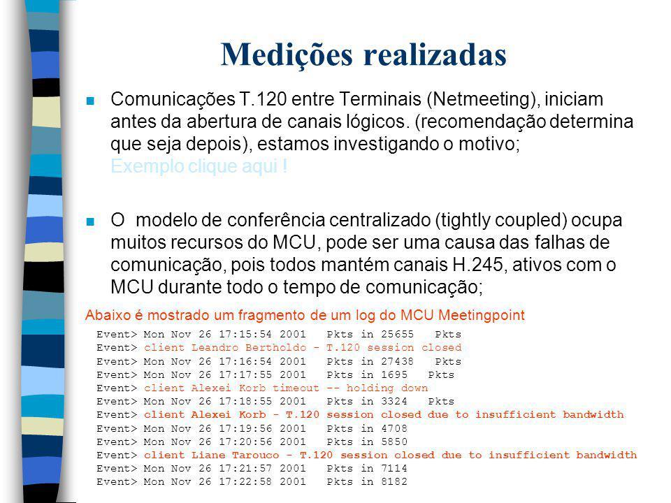 Medições realizadas n Comunicações T.120 entre Terminais (Netmeeting), iniciam antes da abertura de canais lógicos. (recomendação determina que seja d