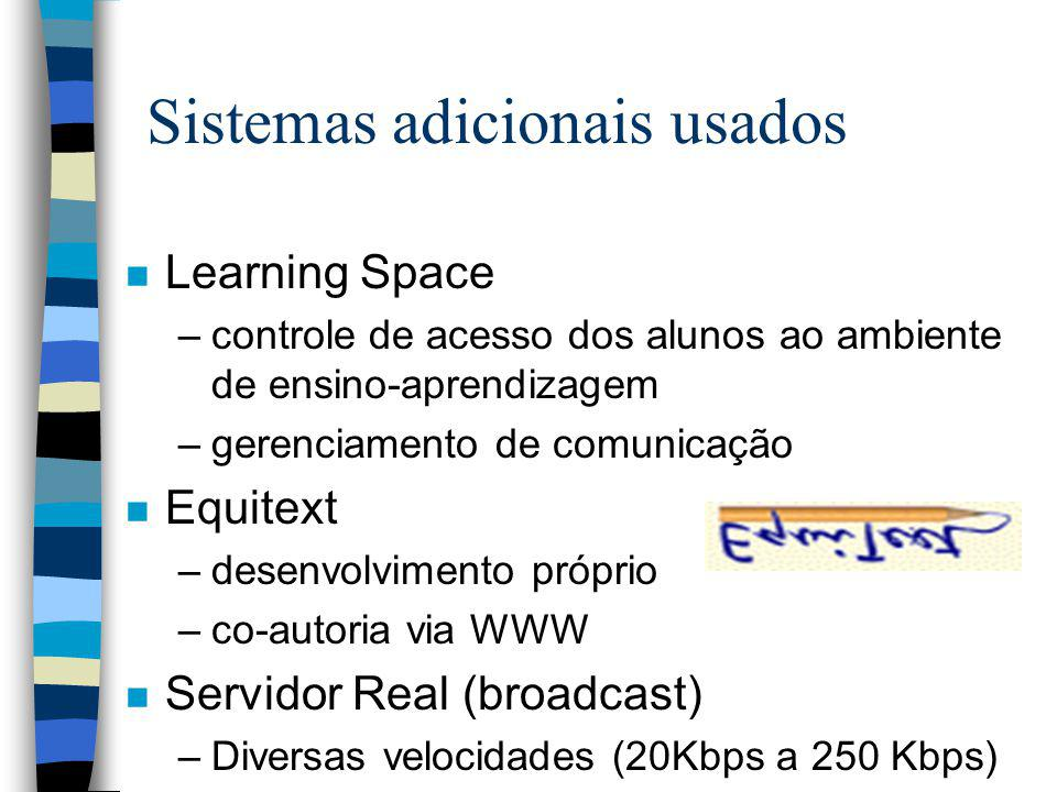 Sistemas adicionais usados n Learning Space –controle de acesso dos alunos ao ambiente de ensino-aprendizagem –gerenciamento de comunicação n Equitext