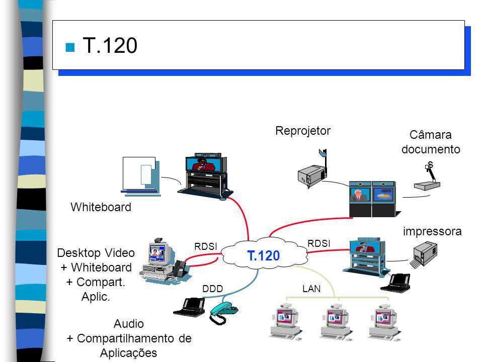 n T.120 Whiteboard impressora Reprojetor T.120 Câmara documento s Audio + Compartilhamento de Aplicações Desktop Video + Whiteboard + Compart. Aplic.