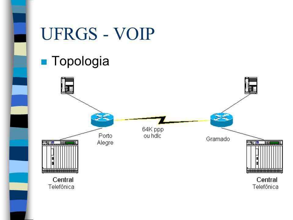 UFRGS - VOIP n Topologia
