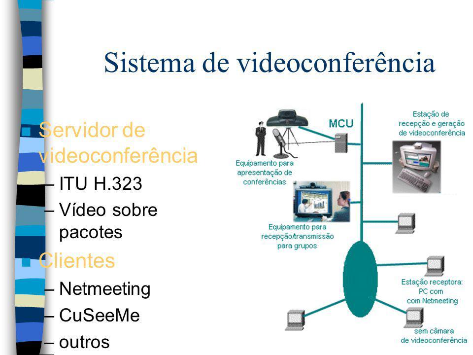 Sistema de videoconferência n Servidor de videoconferência –ITU H.323 –Vídeo sobre pacotes n Clientes –Netmeeting –CuSeeMe –outros
