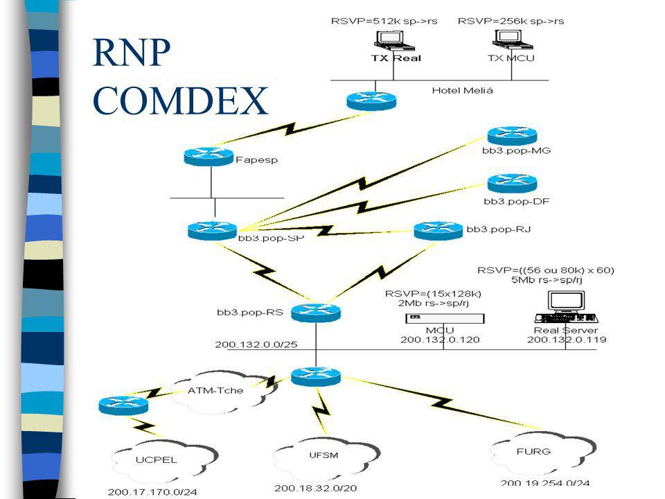 RNP COMDEX