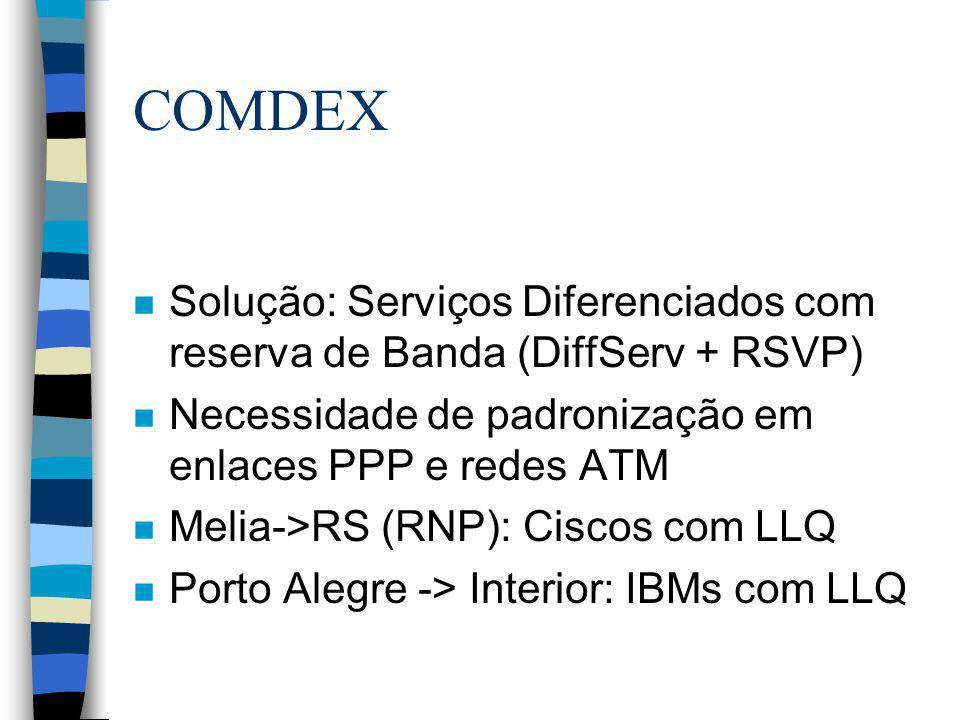 COMDEX n Solução: Serviços Diferenciados com reserva de Banda (DiffServ + RSVP) n Necessidade de padronização em enlaces PPP e redes ATM n Melia->RS (