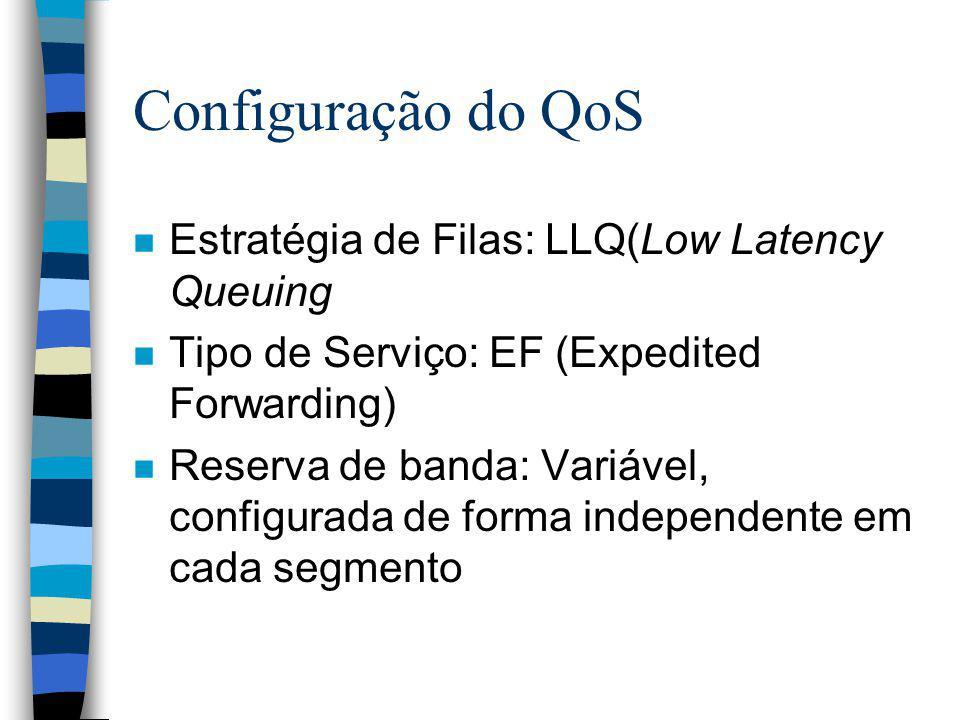 Configuração do QoS n Estratégia de Filas: LLQ(Low Latency Queuing n Tipo de Serviço: EF (Expedited Forwarding) n Reserva de banda: Variável, configur