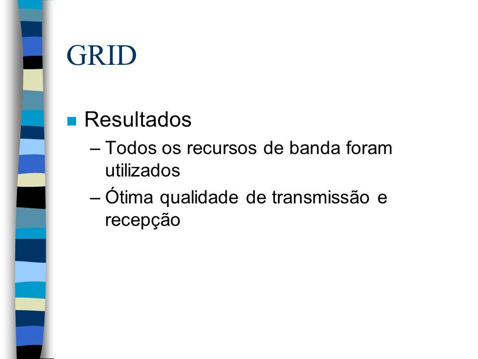 GRID n Resultados –Todos os recursos de banda foram utilizados –Ótima qualidade de transmissão e recepção