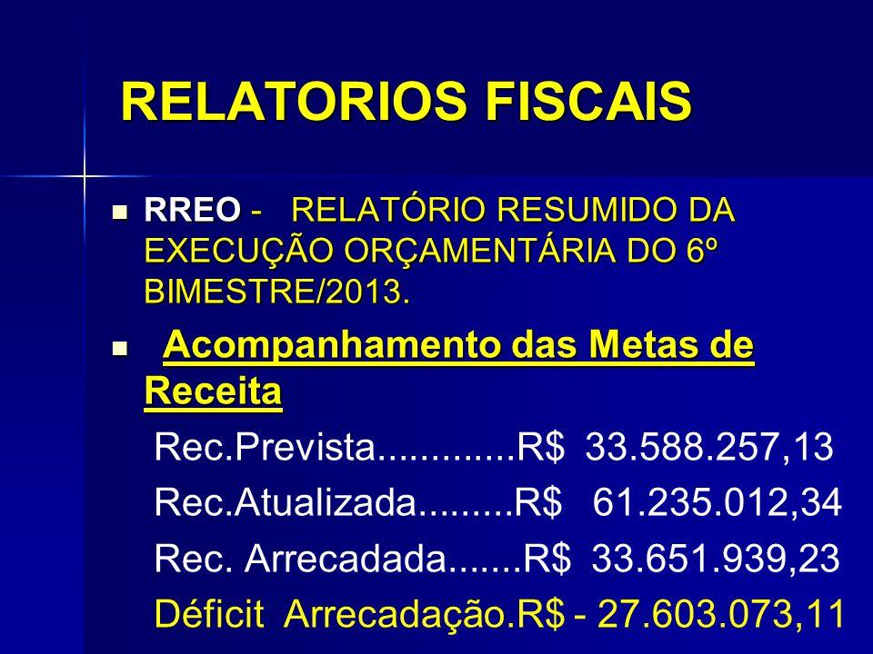 RELATORIOS FISCAIS RELATORIOS FISCAIS RREO - RELATÓRIO RESUMIDO DA EXECUÇÃO ORÇAMENTÁRIA DO 6º BIMESTRE/2013.