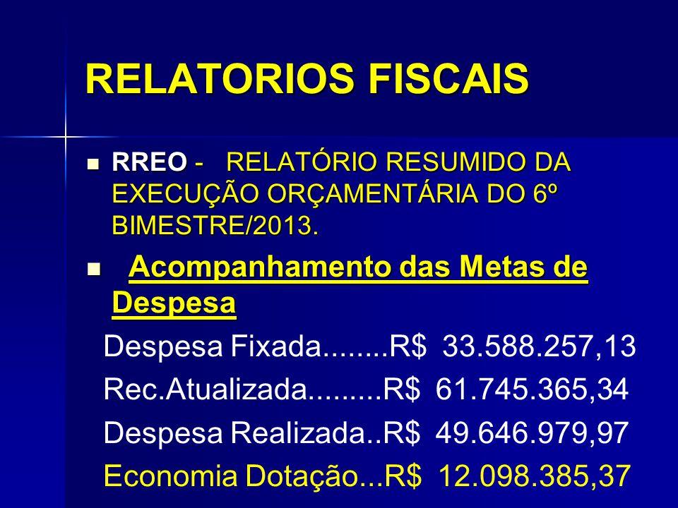 RELATORIOS FISCAIS RREO - RELATÓRIO RESUMIDO DA EXECUÇÃO ORÇAMENTÁRIA DO 6º BIMESTRE/2013.