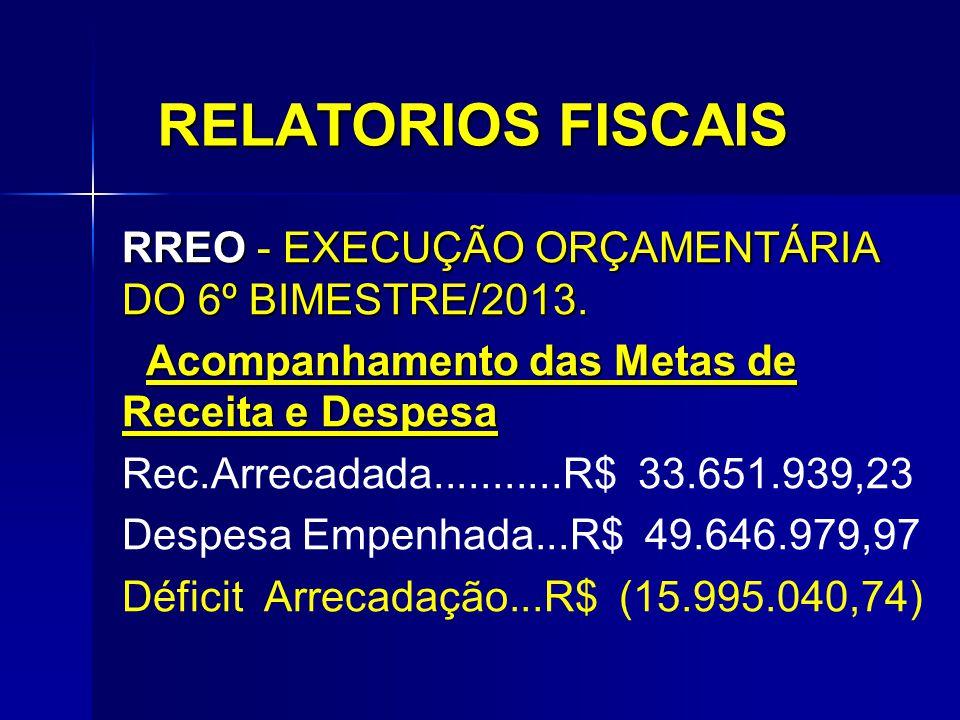 RELATORIOS FISCAIS RREO - EXECUÇÃO ORÇAMENTÁRIA DO 6º BIMESTRE/2013.