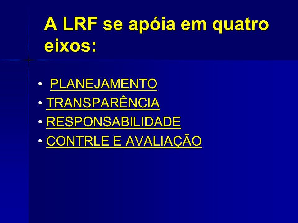 A LRF se apóia em quatro eixos: PLANEJAMENTO PLANEJAMENTO TRANSPARÊNCIA TRANSPARÊNCIA RESPONSABILIDADE RESPONSABILIDADE CONTRLE E AVALIAÇÃO CONTRLE E AVALIAÇÃO