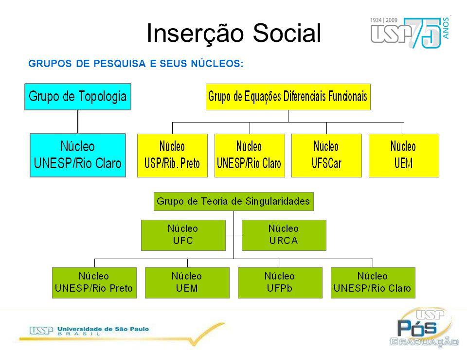 Inserção Social GRUPOS DE PESQUISA E SEUS NÚCLEOS: