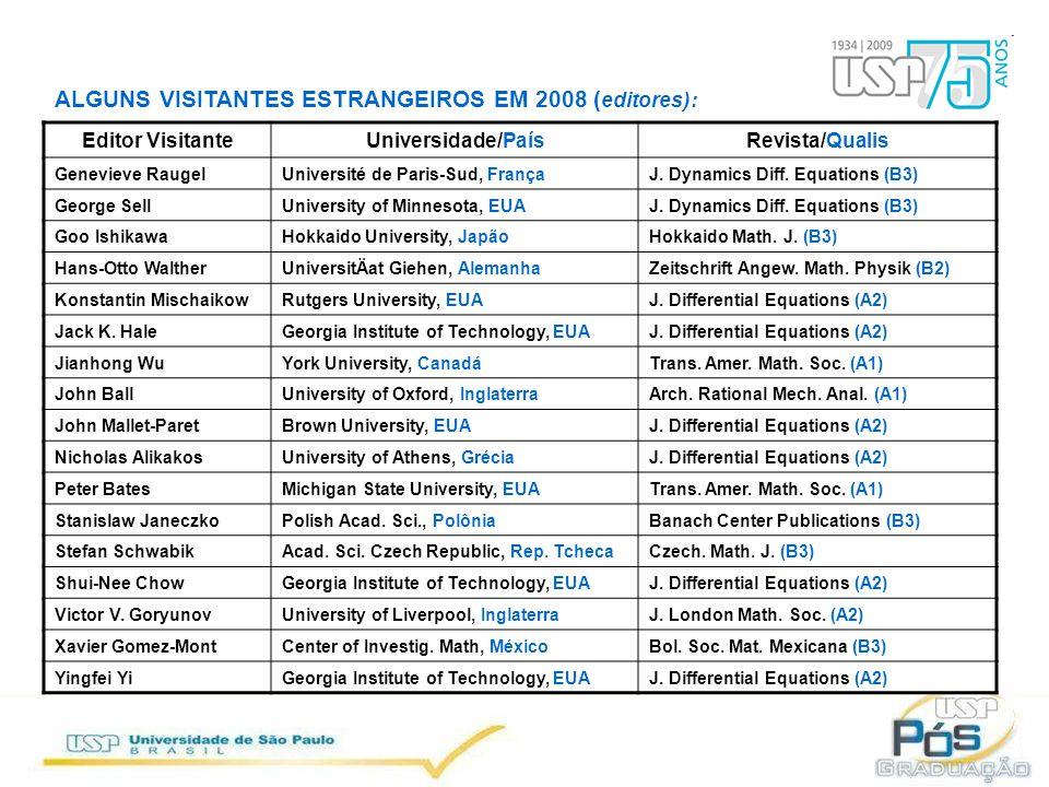 ALGUNS VISITANTES ESTRANGEIROS EM 2008 ( editores): Editor VisitanteUniversidade/PaísRevista/Qualis Genevieve RaugelUniversité de Paris-Sud, FrançaJ.