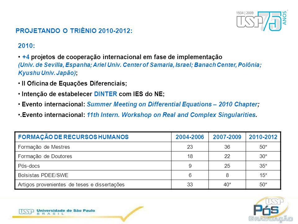 2010: +4 projetos de cooperação internacional em fase de implementação (Univ.