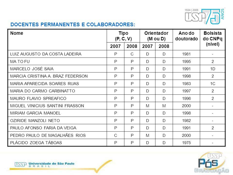 VISIBILIDADE - O sítio eletrônico do Programa: 2008: entre os 7 melhores dos 218 PPG s conceitos 6 e 7 de TODAS AS ÁREAS.