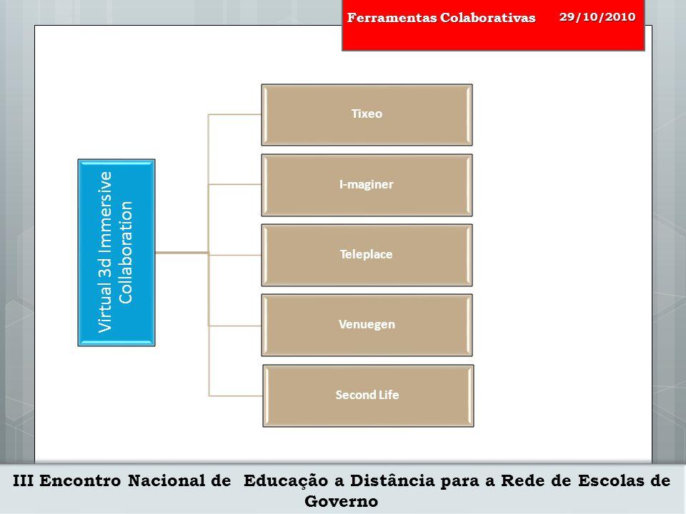 III Encontro Nacional de Educação a Distância para a Rede de Escolas de Governo 29/10/2010 Ferramentas Colaborativas Virtual 3d Immersive Collaboration Tixeo I-maginer Teleplace Venuegen Second Life