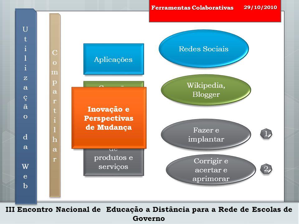 III Encontro Nacional de Educação a Distância para a Rede de Escolas de Governo 29/10/2010 Ferramentas Colaborativas Colaboração é sobre Pessoas, Não tecnologias  A tecnologia inaugurou novas fronteiras na colaboração.