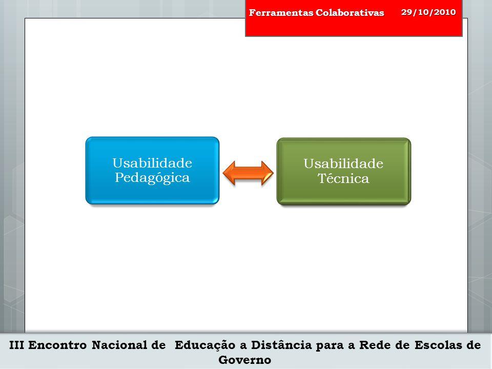 III Encontro Nacional de Educação a Distância para a Rede de Escolas de Governo 29/10/2010 Ferramentas Colaborativas Usabilidade Pedagógica Usabilidade Técnica