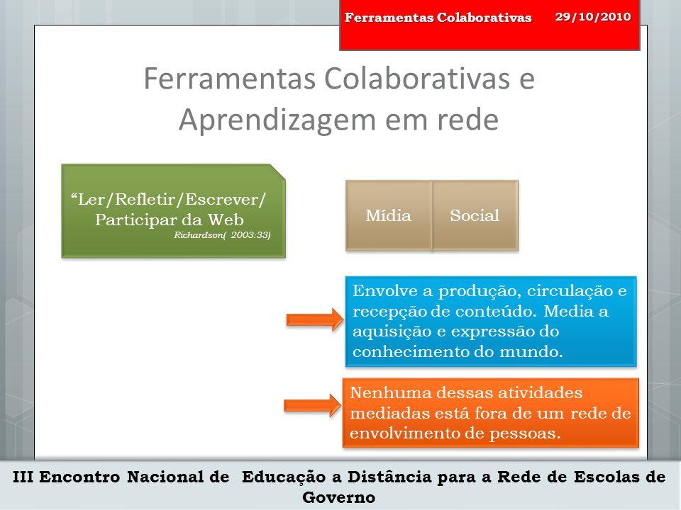 III Encontro Nacional de Educação a Distância para a Rede de Escolas de Governo 29/10/2010 Ferramentas Colaborativas Ferramentas Colaborativas e Aprendizagem em rede Ler/Refletir/Escrever/ Participar da Web Richardson( 2003:33) Ler/Refletir/Escrever/ Participar da Web Richardson( 2003:33) Mídia Social Envolve a produção, circulação e recepção de conteúdo.