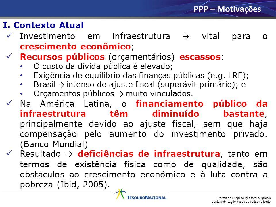 Investimento em infraestrutura → vital para o crescimento econômico; Recursos públicos (orçamentários) escassos: O custo da dívida pública é elevado;