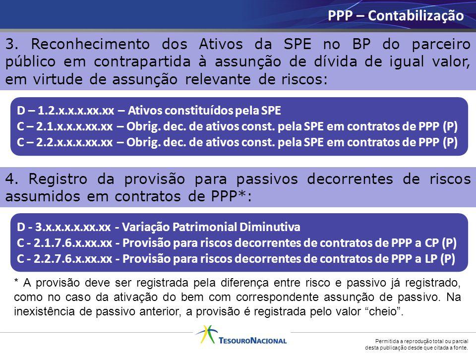 Permitida a reprodução total ou parcial desta publicação desde que citada a fonte. PPP – Contabilização D – 1.2.x.x.x.xx.xx – Ativos constituídos pela