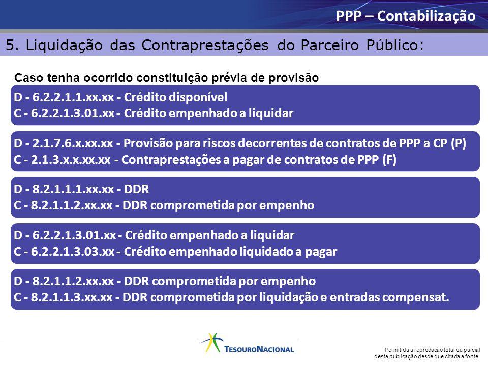 Permitida a reprodução total ou parcial desta publicação desde que citada a fonte. PPP – Contabilização D - 6.2.2.1.1.xx.xx - Crédito disponível C - 6