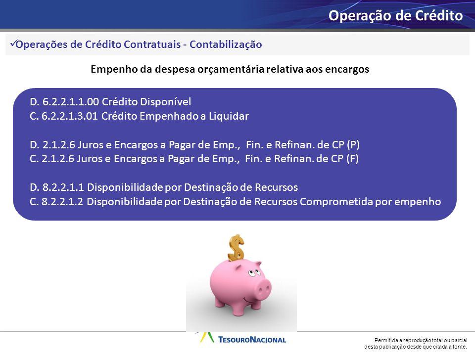 Permitida a reprodução total ou parcial desta publicação desde que citada a fonte. Operações de Crédito Contratuais - Contabilização Empenho da despes