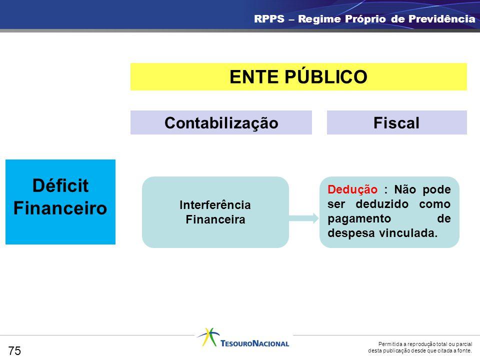 Permitida a reprodução total ou parcial desta publicação desde que citada a fonte. 75 RPPS – Regime Próprio de Previdência Déficit Financeiro Contabil