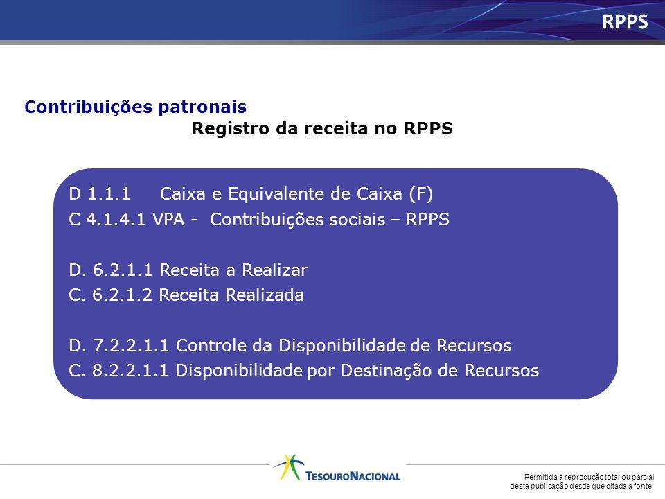 Permitida a reprodução total ou parcial desta publicação desde que citada a fonte. Registro da receita no RPPS Contribuições patronais D 1.1.1 Caixa e
