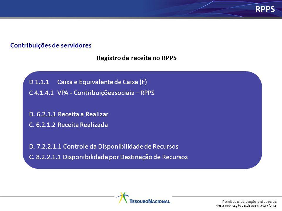 Permitida a reprodução total ou parcial desta publicação desde que citada a fonte. Registro da receita no RPPS Contribuições de servidores D 1.1.1 Cai
