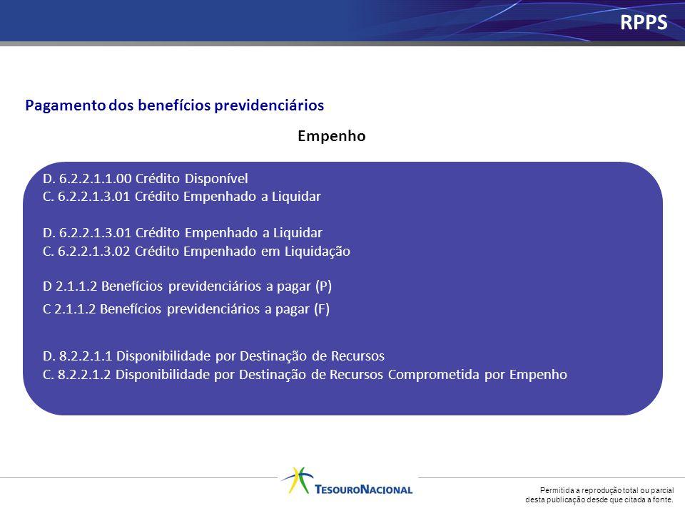 Permitida a reprodução total ou parcial desta publicação desde que citada a fonte. Empenho Pagamento dos benefícios previdenciários D. 6.2.2.1.1.00 Cr