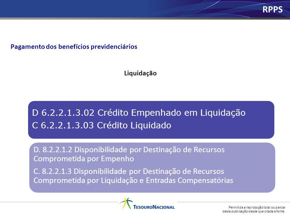 Permitida a reprodução total ou parcial desta publicação desde que citada a fonte. Liquidação Pagamento dos benefícios previdenciários D 6.2.2.1.3.02