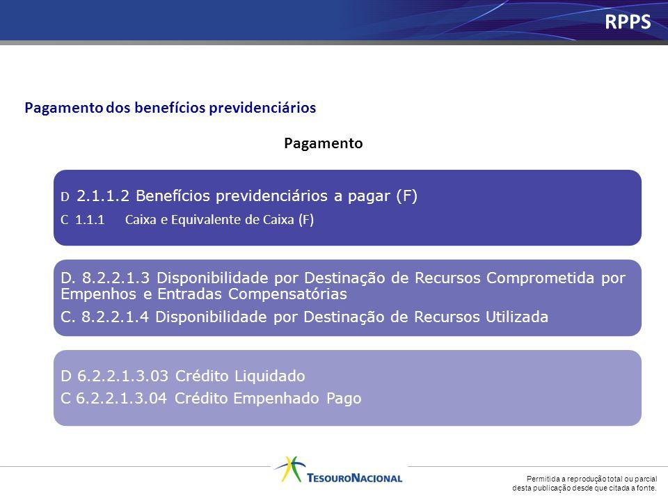 Permitida a reprodução total ou parcial desta publicação desde que citada a fonte. Pagamento Pagamento dos benefícios previdenciários D 2.1.1.2 Benefí