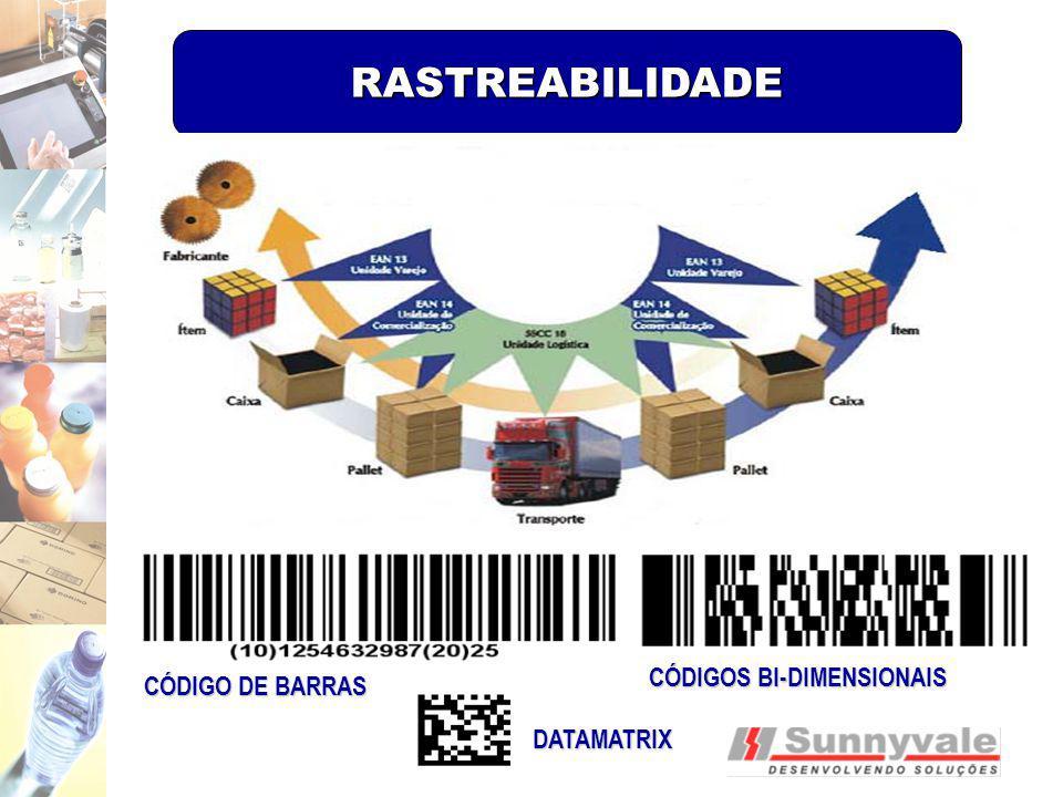 RASTREABILIDADE CÓDIGO DE BARRAS CÓDIGOS BI-DIMENSIONAIS DATAMATRIX