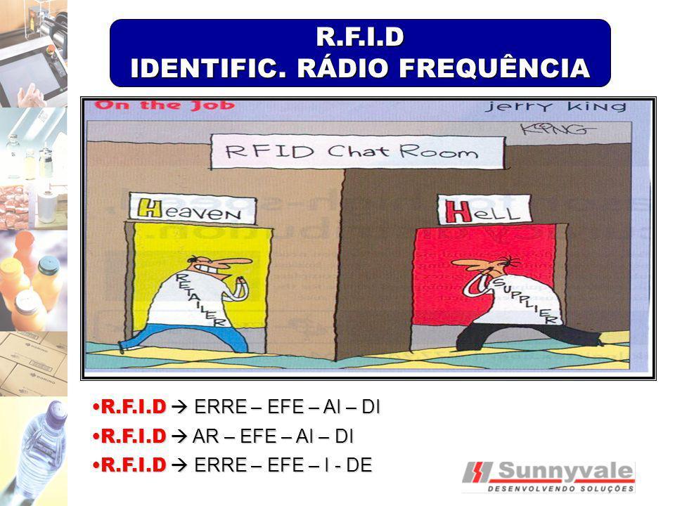 R.F.I.D IDENTIFIC. RÁDIO FREQUÊNCIA R.F.I.D  ERRE – EFE – AI – DIR.F.I.D  ERRE – EFE – AI – DI R.F.I.D  AR – EFE – AI – DIR.F.I.D  AR – EFE – AI –