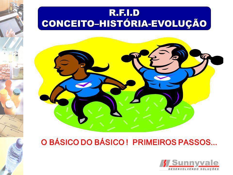R.F.I.DCONCEITO–HISTÓRIA-EVOLUÇÃO O BÁSICO DO BÁSICO ! PRIMEIROS PASSOS...