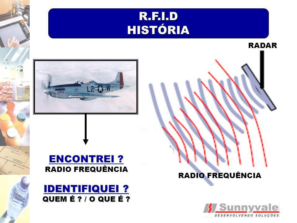 R.F.I.DHISTÓRIA RADAR RADIO FREQUÊNCIA ENCONTREI ? RADIO FREQUÊNCIA IDENTIFIQUEI ? QUEM É ? / O QUE É ?